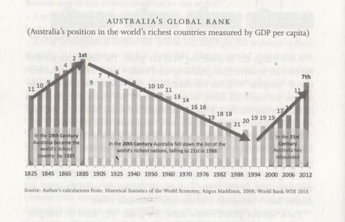 Charlton graph